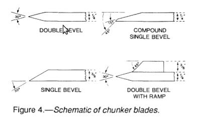 chunker blade schematic