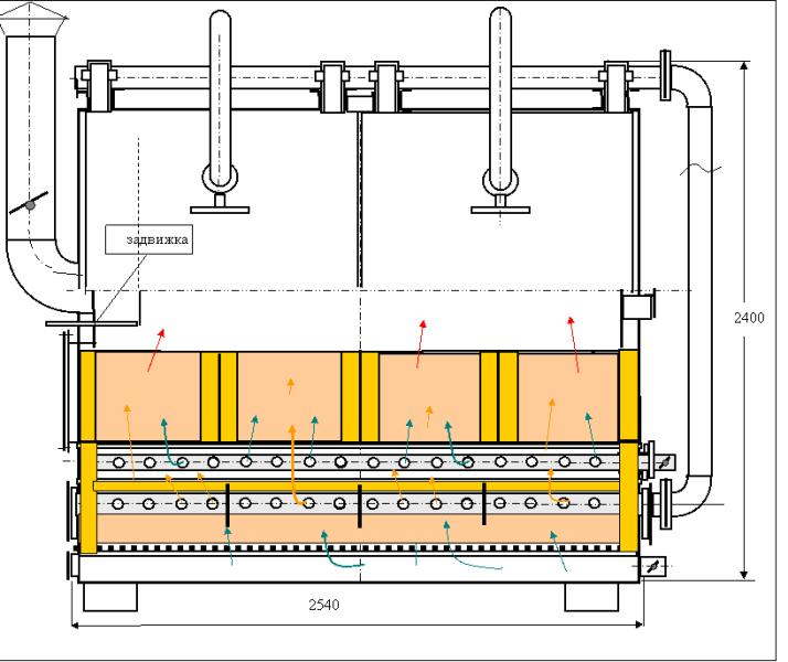 Mobile Pyrolysis Plant fig 4
