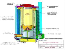 Round - Concept Omnifuel GASIFIER - WATER-HEATER
